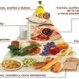 entonces-en-que-consiste-basicamente-una-alimentacion-saludable_vsm1j